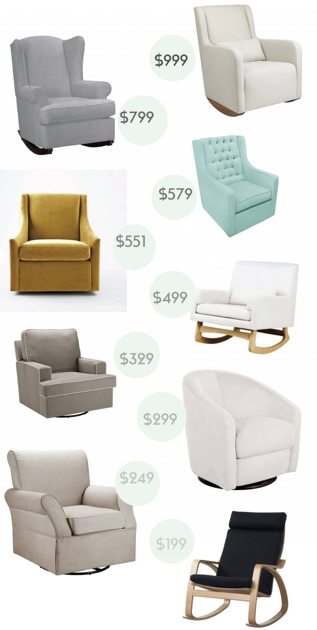 agliderforeverybudget. a nursery glider  rocker at every budget  chris loves julia