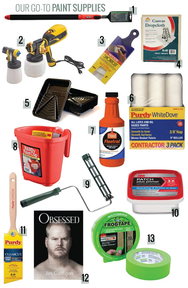 Supplies Needed To Paint A Room supplies to paint a room - home design