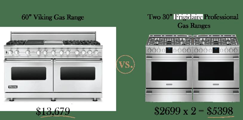 range-comparison