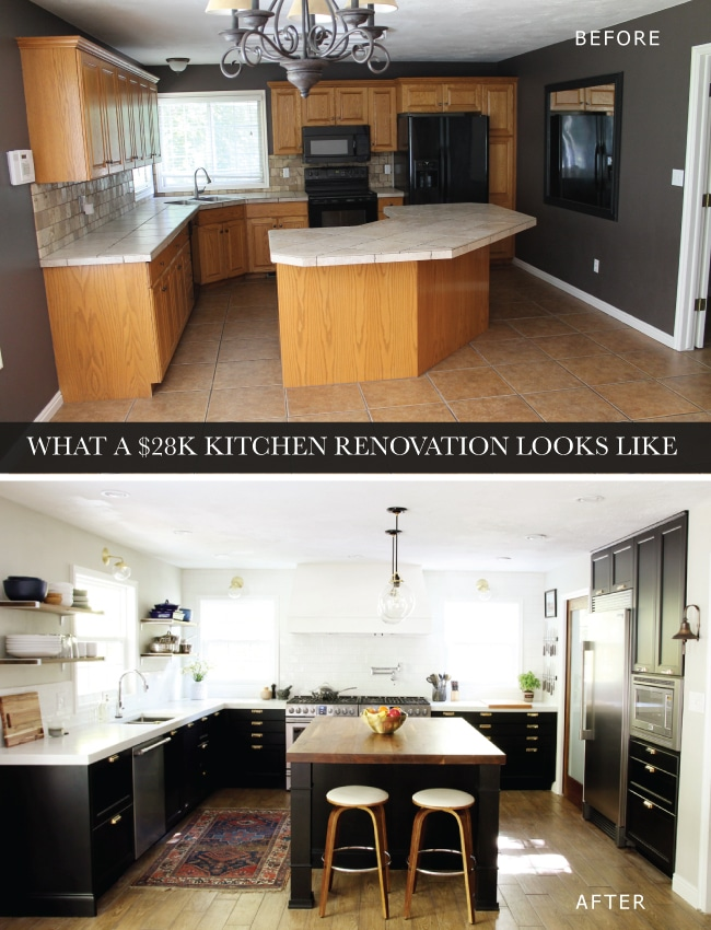 How Much Did The Kitchen Cost?