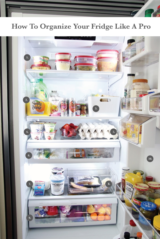 How To Organize Your Fridge Like a Pro | Chris Loves Julia
