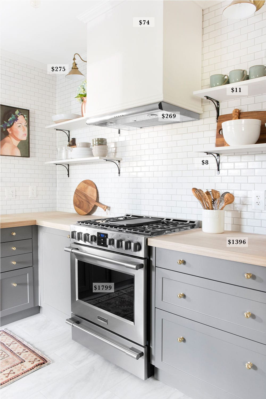 Uncategorized Kitchen Appliance Breakdown Cover a budget breakdown of the pittsburgh kitchen chris loves julia julia