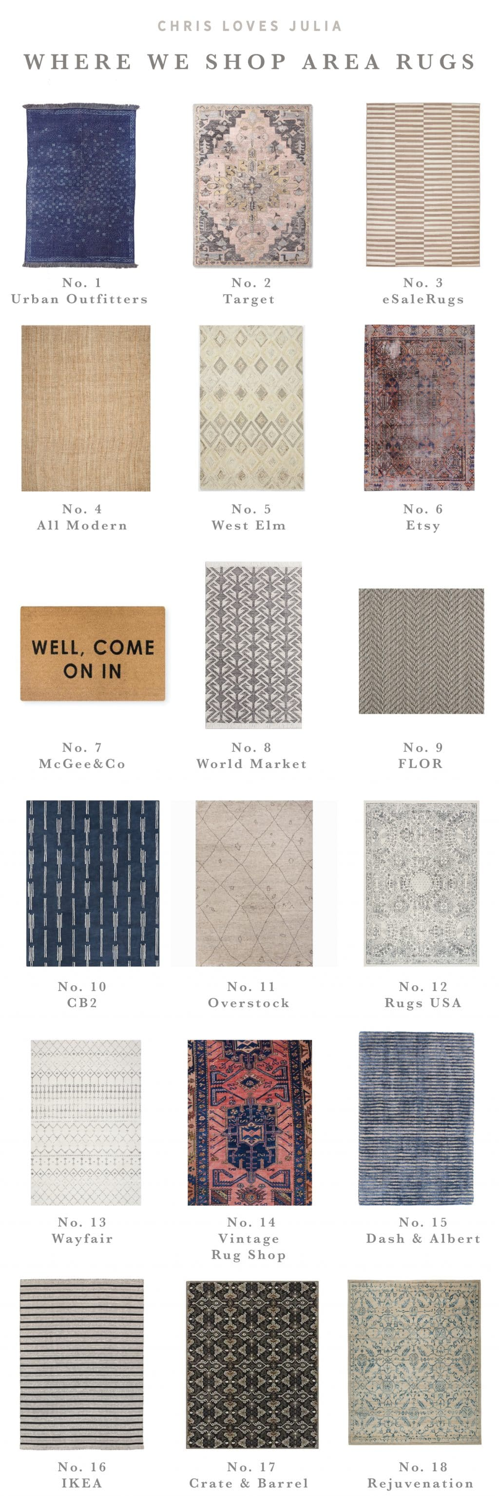 Our Favorite Places To Shop For Area Rugs Chris Loves Julia
