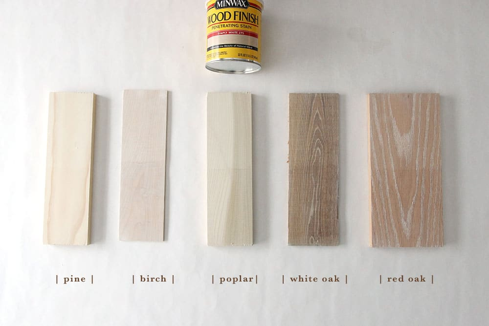 How to Build and Stain a New DIY Wood Tabletop – Minwax