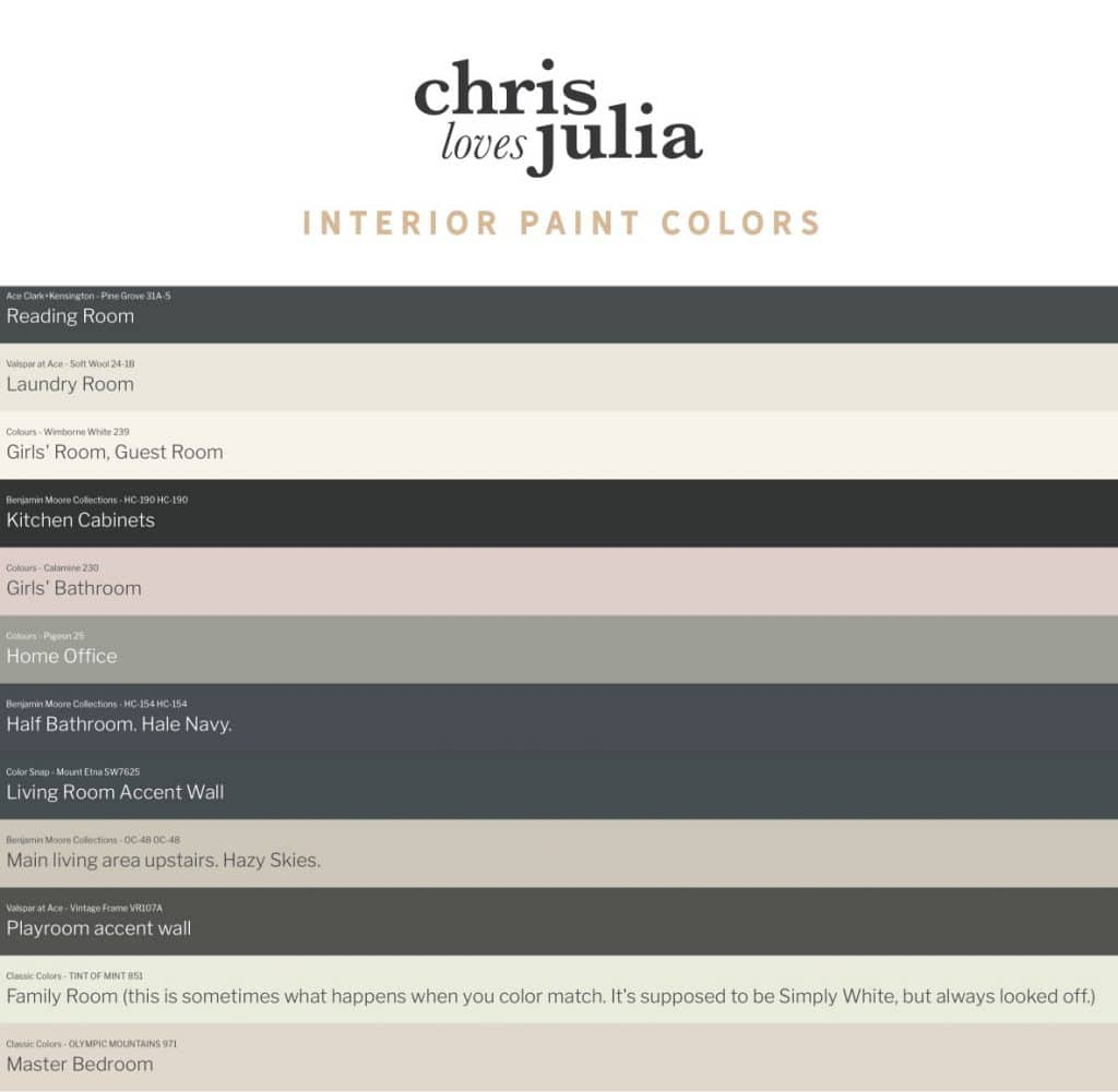 Tremendous Our Whole House Color Palette Chris Loves Julia Download Free Architecture Designs Scobabritishbridgeorg