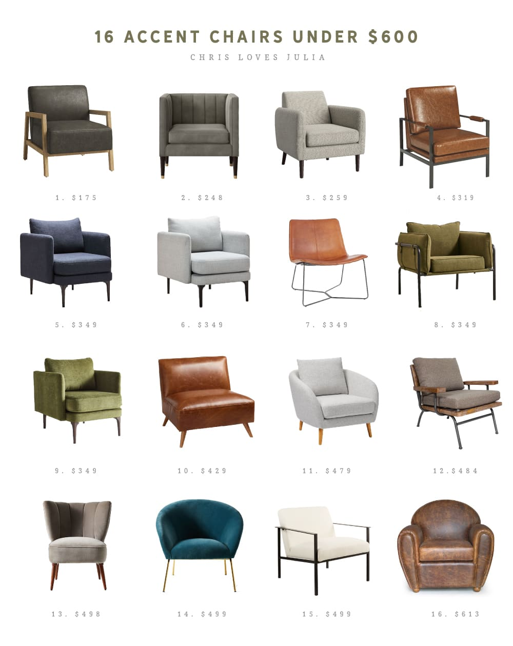 Admirable 14 Popular Living Room Layouts Accent Chairs Under 600 Squirreltailoven Fun Painted Chair Ideas Images Squirreltailovenorg