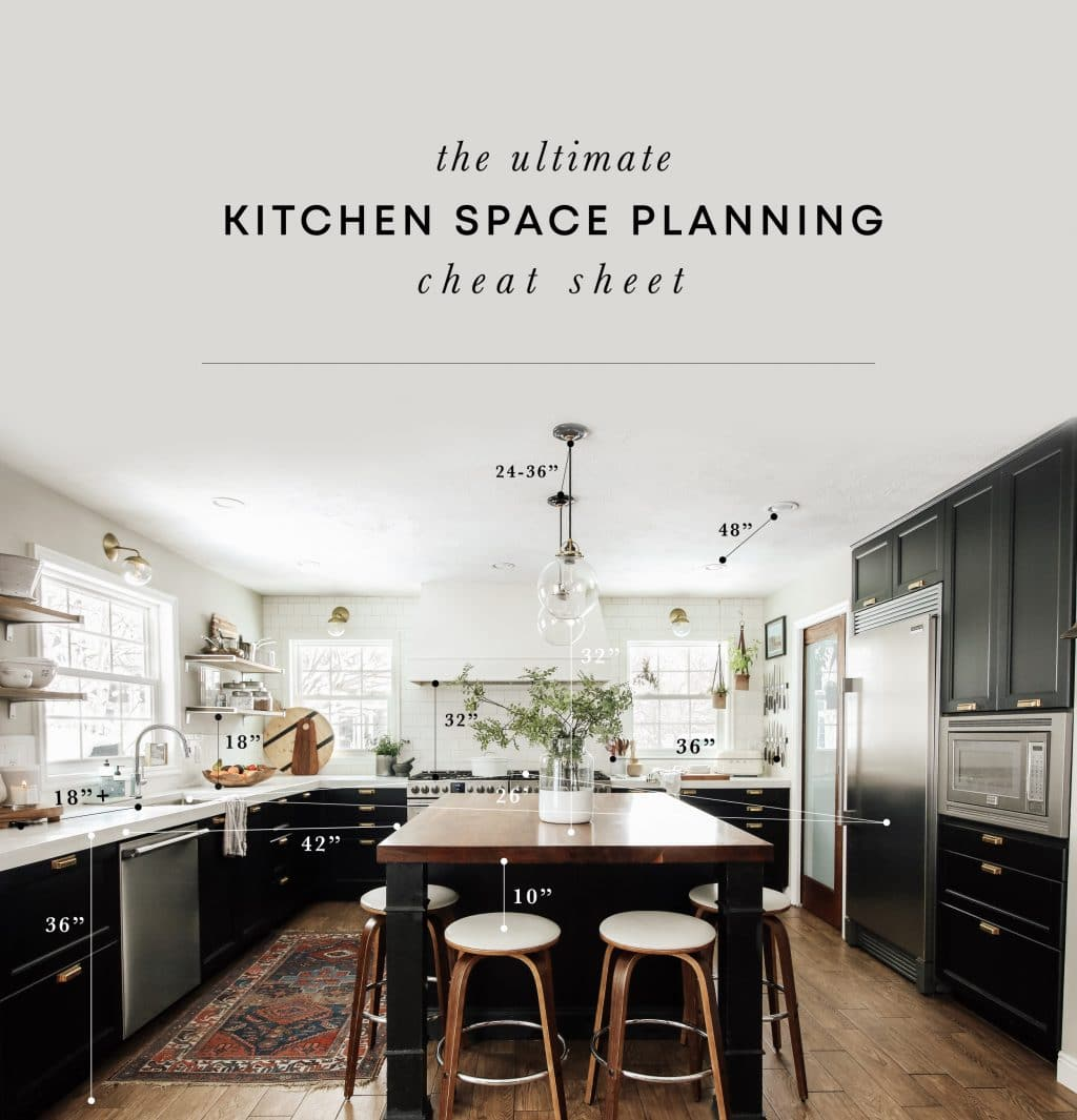 The Ultimate Kitchen E Planning Cheat Sheet Chris