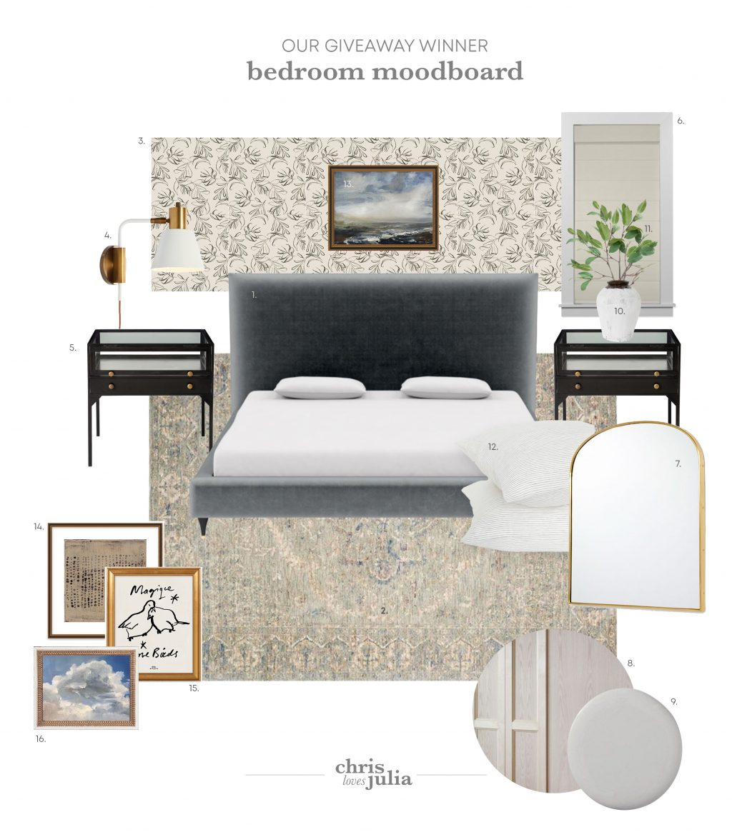 5 Go To Resources For Making A Moodboard Chris Loves Julia