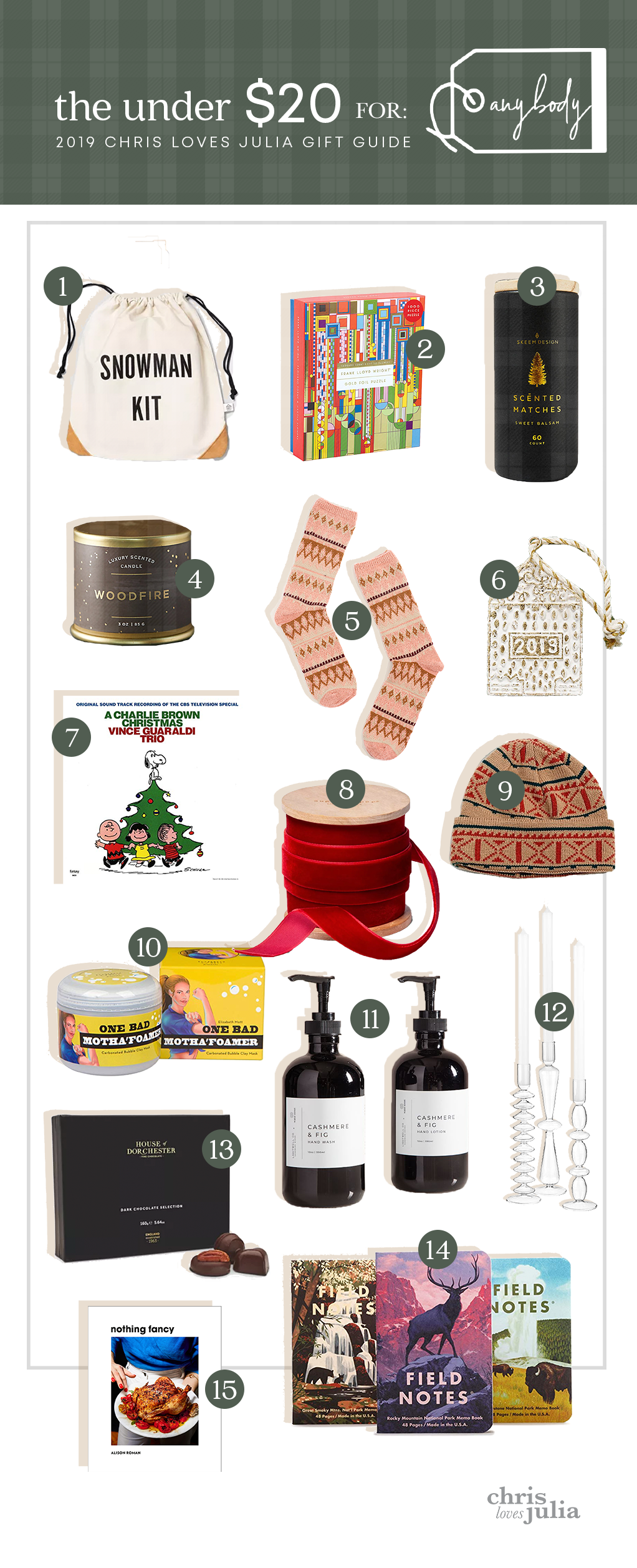 2019 Clj Holiday Gift Guide Gifts Under 20 For Anybody Chris Loves Julia