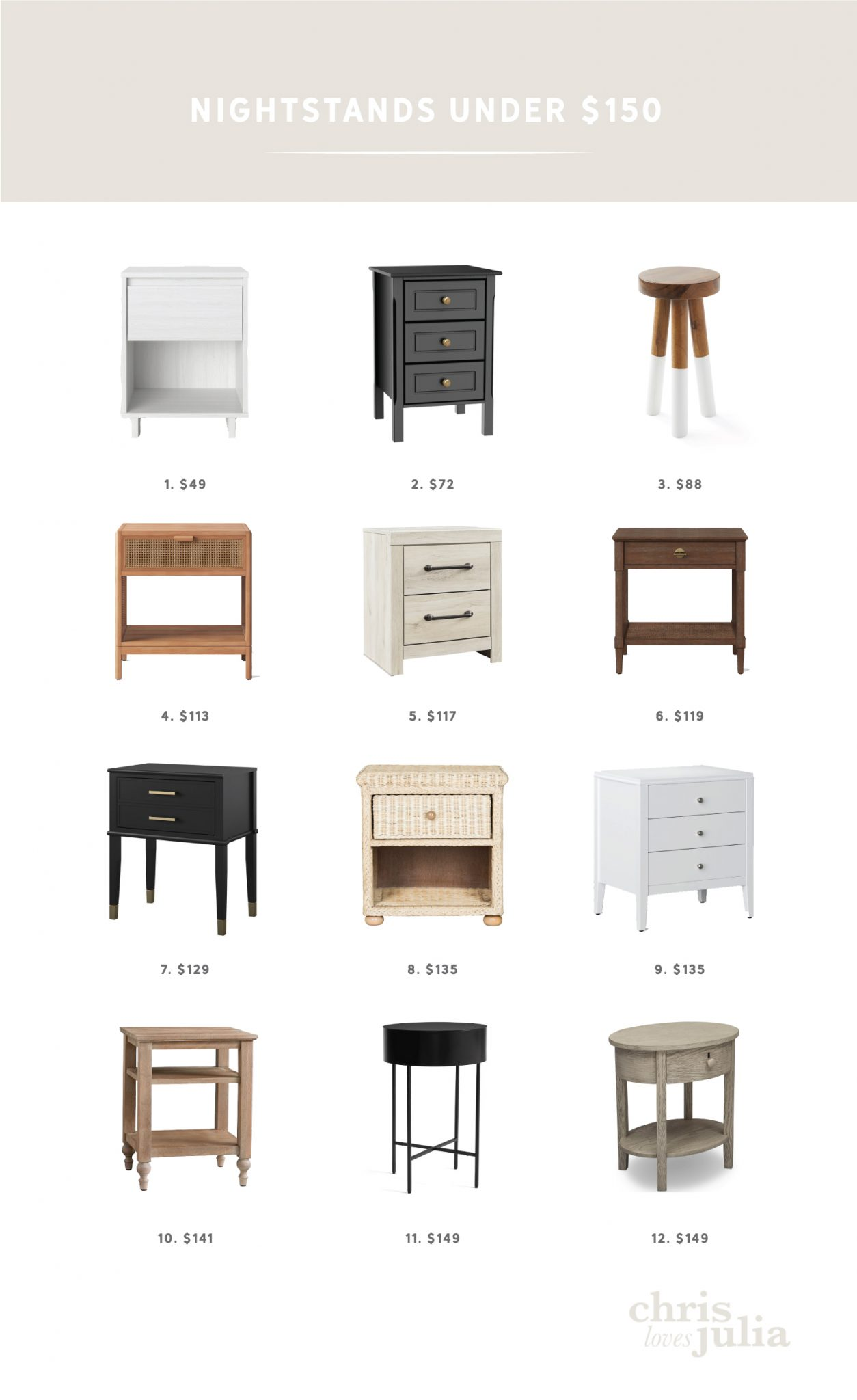 Nightstands For Every Budget Chris Loves Julia